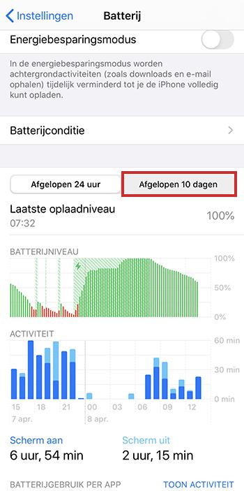 Uso de la batería durante los últimos 10 días